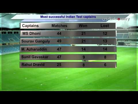MS Dhoni equals Sourav Ganguly's record as captain