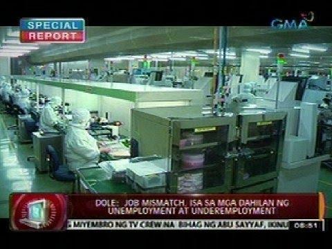 24 Oras: DOLE: Job mismatch, isa sa mga dahilan ng unemployment at underemployment
