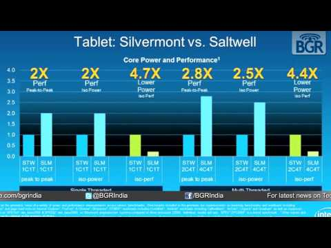 Intel Silvermont 22nm SoC to power next-gen tablets