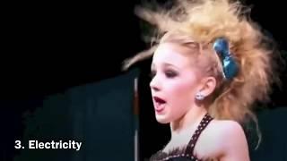 Download Lagu WORST DANCE MOMS DANCES RANKED Gratis STAFABAND