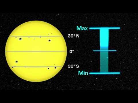 NASA   Solar Cycle