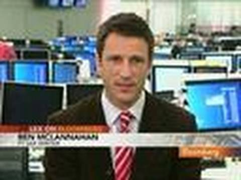 FT's Lex Columnist McLannahan on BOJ Loan Program: Video