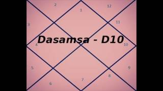 download lagu D-10 Chart And Its Importance - Vedic Astrology gratis