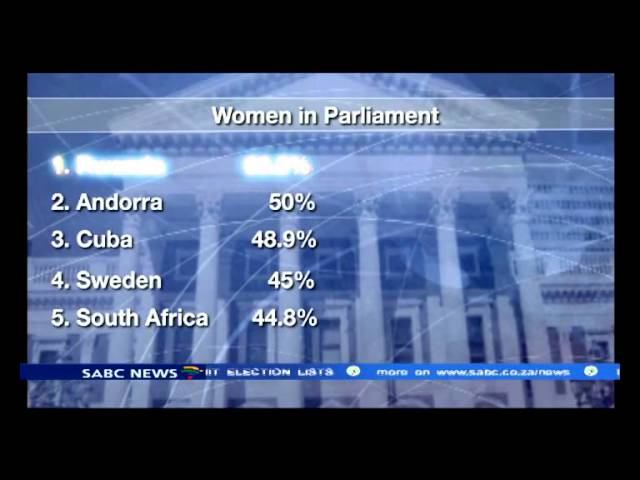 Women's participation in politics remains low