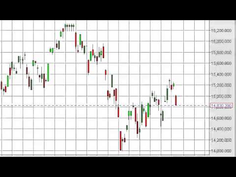Nikkei Technical Analysis for March 13, 2014 by FXEmpire.com