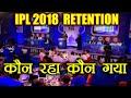 IPL Retention 2018 : Virat Kohli Gets 17cr, MS Dhoni & Rohit Sharma Get 15cr Each | वनइंडिया हिन्दी