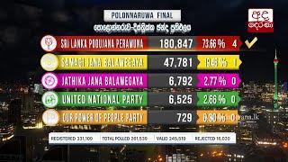 District Results - Polonnaruwa