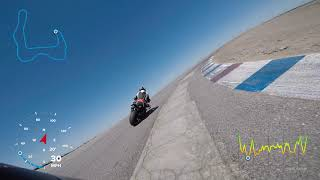 ButtonWillow with Arch Motorcycles