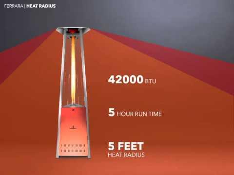 Lava Heat Italia - Ferrara model