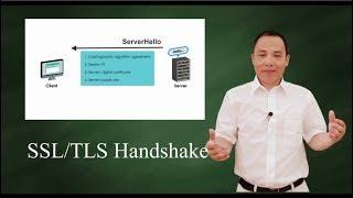 SSL/TLS handshake Protocol