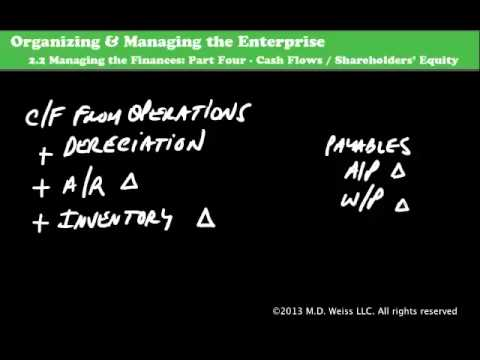2.2: Managing the Finances Part Four: Statement of Cash Flows; Shareholders' Equity