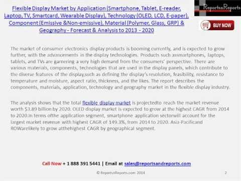 Wearable Display Market Global Flexible Display Market