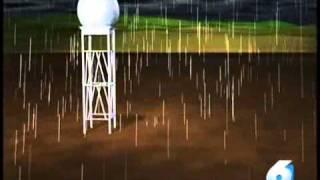 Ken Weathers - Doppler Radar Explanation