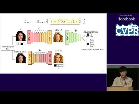 CVPR18: Session 3-3A:  Machine Learning for Computer Vision V