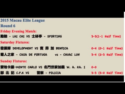 Round 6 Results (complete) + Updated League Table 2015 Macau Elite League