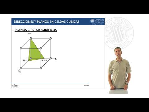 Ingeniería de materiales. Unidad 3. Direcciones y planos en celdas cúbicas. © UPV