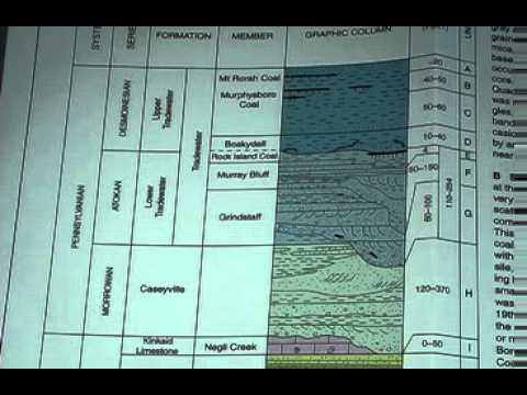 HOW TO READ A GEOLOGIC MAP
