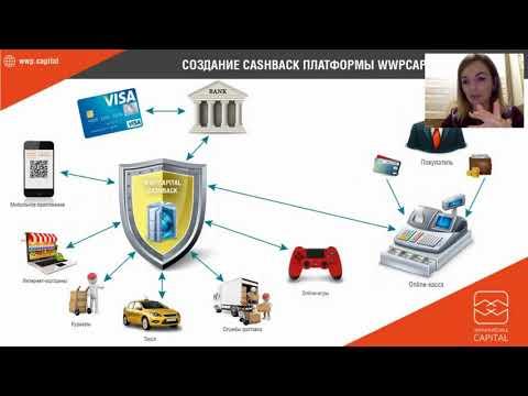 WWPCapital | WWPC | WinWin People Capital | Как заработать с компанией wwpcapital | МЛМ бизнес