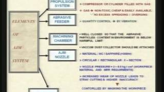 Advanced Machining Processes Part 3 Lecture