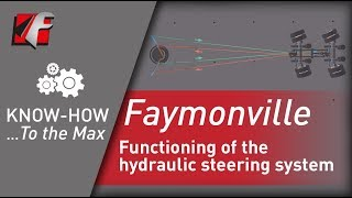 FAYMONVILLE - functioning of the hydraulic steering system