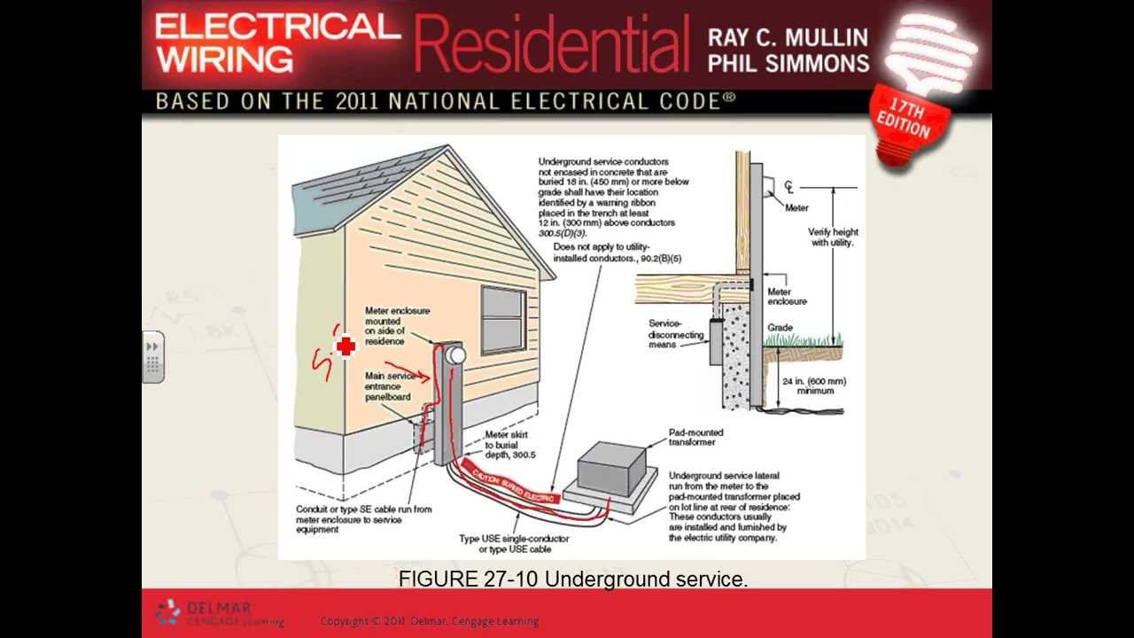 Service entrance equipment ch 27 09 18 13 youtube for What is the standard electrical service for residential