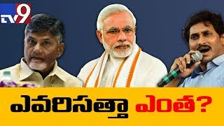 Breaking News : హస్తినను షేక్ చేస్తున్న ఏపీ రాజకీయాలు || No Confidence Motion