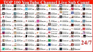 TOP 100 YouTubers in World Sub Count LIVE - Pewdiepie vs T Series & more 98 Channels in World!