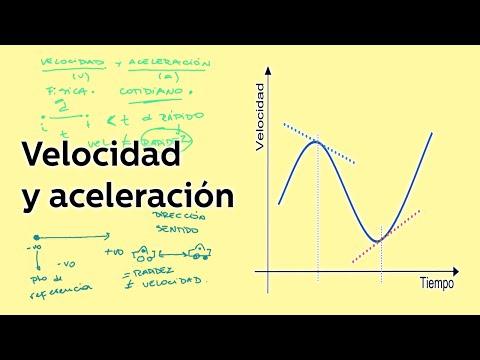 Velocidad y aceleración - Física - Educatina