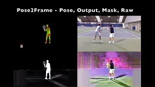 Vid2Game: Controllable Characters Extracted from Real-World Videos