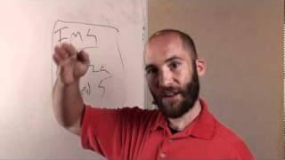 Introduction To Web Video VideoMp4Mp3.Com