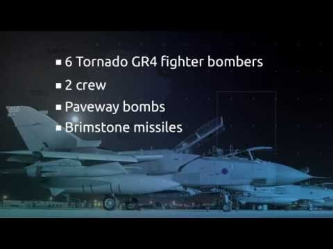 Iraq Airstrikes: RAF Tornado Jets on Standby in Cyprus - 5 News