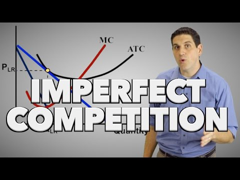 Micro Unit 4 Intro- Imperfect Competition AP Economics