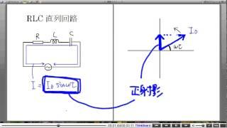 高校物理解説講義:「RLC直列回路」講義2