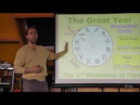 De ware geschiedenis van de mens deel 1(3) - 0.tv