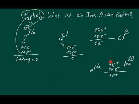 Chemie: Was ist ein Ion, Kation, Anion?