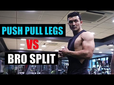 Zyada Frequency matlab Zyada Muscle Gains? [BEST WORKOUT SPLIT for Bodybuilding]