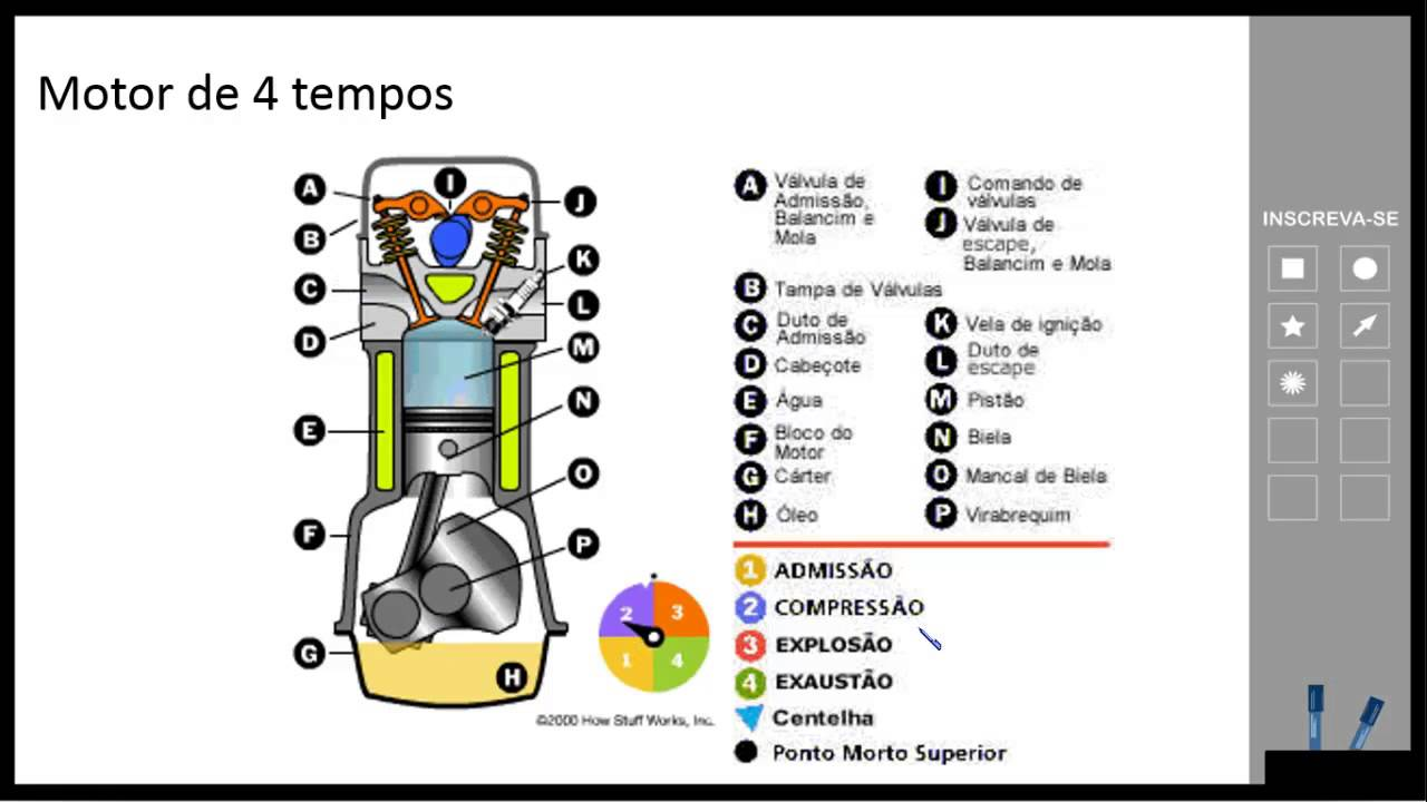 As leis da termodinamica e as maquinas termicas