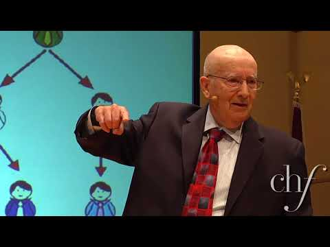 Philip Kotler: Marketing