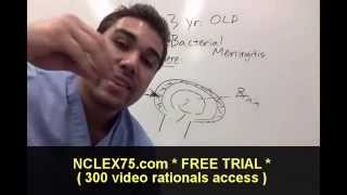 Nclex select all that apply questions SATA for NCLEX *Part 5*