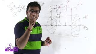 10. Gauss's Law Part 08_Infinite Wire | গাউসের সূত্র পর্ব ০৮_অসীম তারের ক্ষেত্রপ্রাবল্য