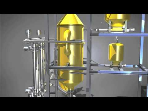 EcoTec Fuels CFC Process Animation