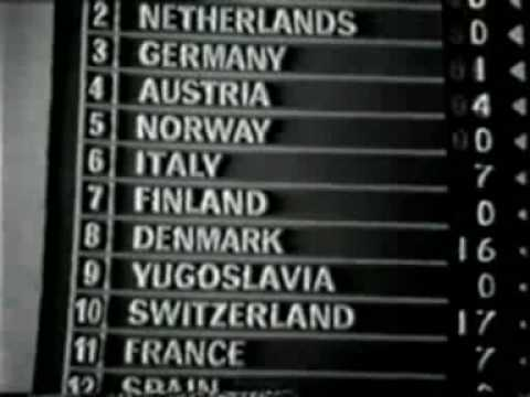 Eurovision 1963 - Voting Part 1/2