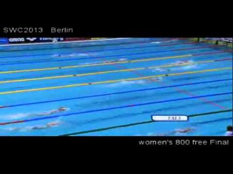 Finale 800 stile libero donne Coppa dal Mondo vasca corta 2013 - Berlino