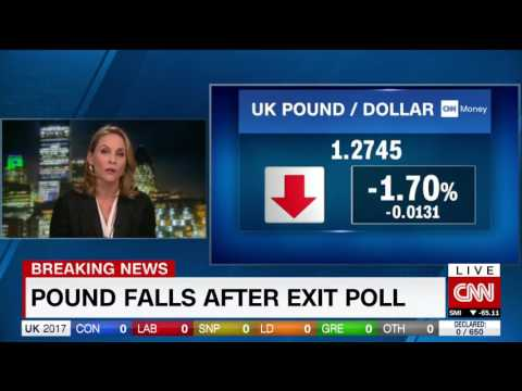 Pound falls as UK election exit poll comes in
