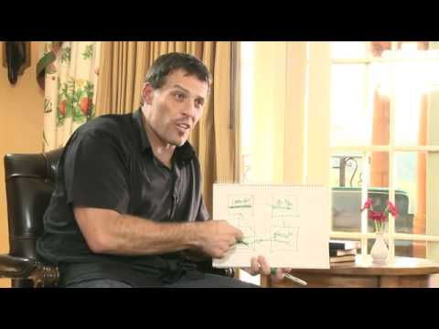 Tony Robbins, Frank Kern and John Reese on the Most Important Skill of Achievers.