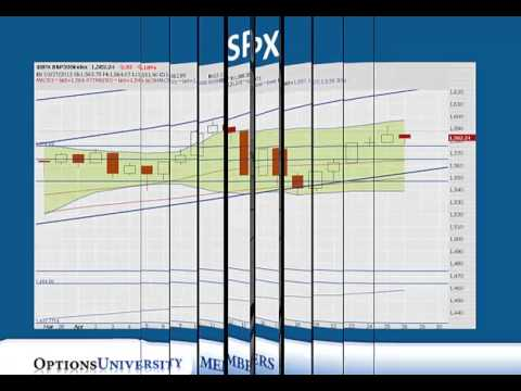 Stock Market Forecast: SPX, DOW, NASDAQ 4.29.13