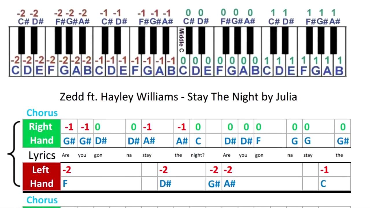 Stay The Night Chords