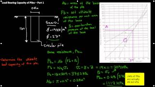 Load Bearing Capacity of Piles - Part 1