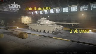 to close for comfort [wot console]