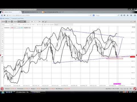 Seminario: Apertura USA - Trading sobre Indices. Borja Rubio. 29/09/2014